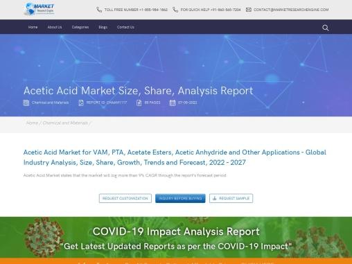 Acetic Acid Market Share