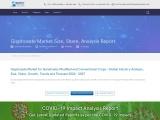 Glyphosate Market Share