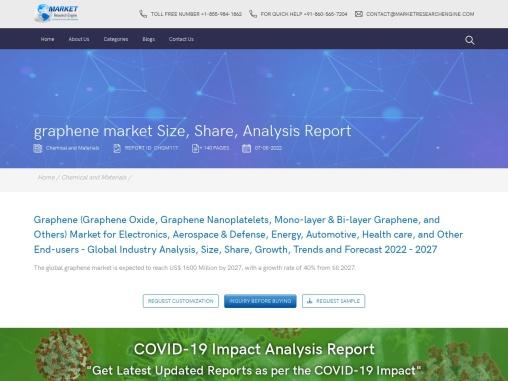 Graphene (Graphene Oxide, Graphene Nanoplatelets, Mono-layer & Bi-layer Graphene, and Others) Market