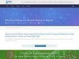 Reactive Adhesives Market Share