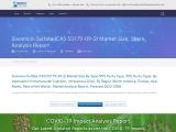 Sisomicin Sulfate (CAS 53179-09-2) Market Share
