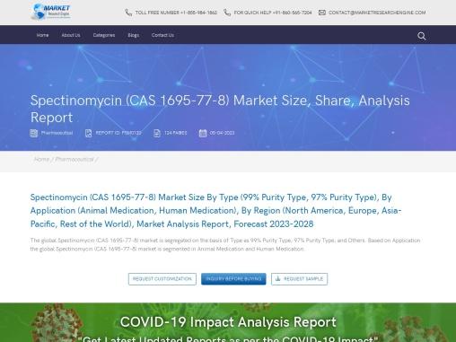 Spectinomycin (CAS 1695-77-8) Market