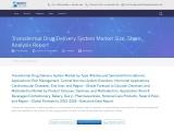 Transdermal Drug Delivery System Market