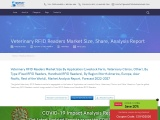 Veterinary RFID Readers Market Share