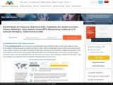 Big Data Market – MarketsandMarkets