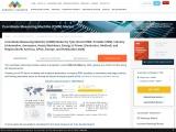 Coordinate Measuring Machine (CMM) Market worth $4.3 billion by 2026