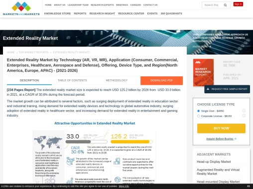 COVID-19 Impact on the Global Extended Reality Market