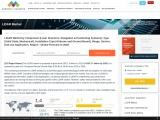 COVID-19 Impact on the Global Lidar Market
