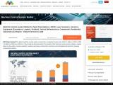 https://www.marketsandmarkets.com/Market-Reports/machine-control-system-market-62579001.html