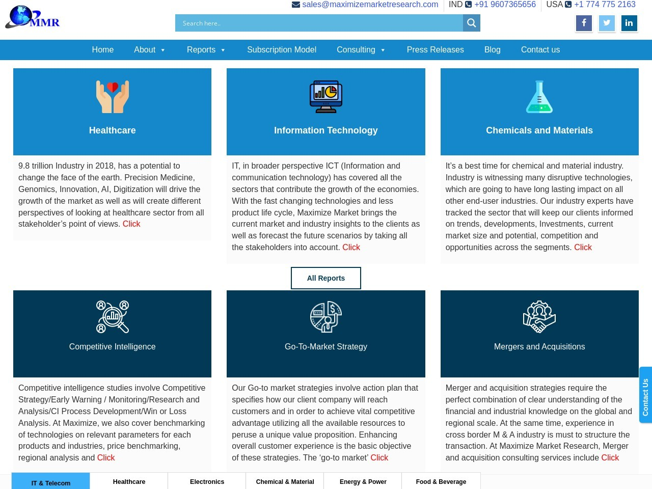 Global Submarine Sensor Market