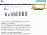 Ammonium Sulphate Market – Industry Analysis and Forecast (2019-2026)