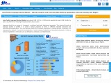 Asia Pacific Isopropyl Alcohol Market