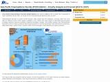 Asia Pacific Polyvinylidene Fluoride (PVDF) Market