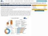 Automotive Sensors Market – Industry Analysis and Forecast (2019-2026)