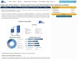 Aviation Gas Turbine Market: Industry Analysis and Forecast (2019-2027)