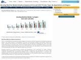 Beveling Machine Market-Industry Analysis and forecast 2027