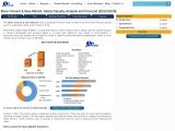 Bone Cement & Glue Market: Industry Analysis