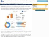 Brilinta Market: Industry Analysis and forecast 2019 – 2027