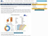 Global Customer Data Platform Market