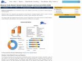 Ethylene Oxide Market: Industry Analysis and Forecast (2019 to 2027)
