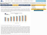 Europe IoT Software MarketEurope IoT Software Market