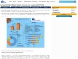 Europe Plating on Plastic Market -Forecast and Analysis (2020-2027)
