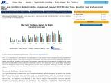 Fiber Laser Oscillators Market
