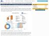 Flue Gas Analyzer Market