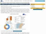Fluoroelastomers Market : Industry Analysis and Forecast (2020-2026)