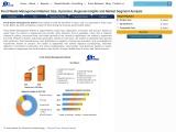 Food Waste Management Market – Global Industry Analysis