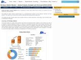 Global 5G Base Station Market: Industry Analysis