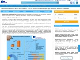 Global Adenomyosis Treatment Market