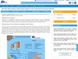 Global Adenosine Injection Market