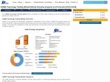 Global ADME Toxicology Testing Market