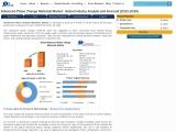 Global Advanced Phase Change Materials Market