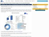 Global Aerosol Caps Market: Industry Analysis and Forecast (2020-2027)