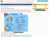 Global Aerospace Fasteners Market