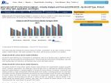 Global Aircraft Lift Control Device Market
