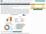 Global Ambient Intelligence Market