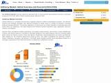 Antimony Market – Industry Analysis and Forecast (2019-2027)