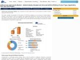 Global Arthroscopy Instruments Market