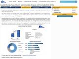 Global Asphalt Overlay Fabric Market: 2020-2027
