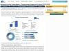 Global Automatic Feeding System Market