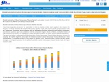 Global Automotive Carbon Monocoque Chassis Market