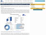 Global Automotive Digital Cockpit Market: Industry Analysis and Forecast (2019-2027)
