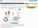 Global Automotive Disc Brake Market-Industry Analysis and Forecast (2020-2027)