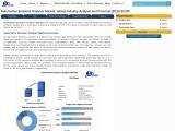 Global Automotive Emission Analyzer Market- Industry Analysis and forecast 2020 – 2027