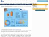 Global Automotive Instrument Cluster Market