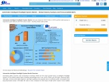 Automotive Intelligent Headlight System Market- Industry Analysis and forecast 2020 – 2027