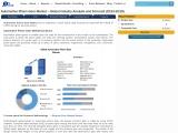 Global Automotive Pinion Gear Market